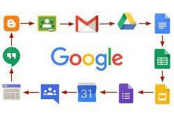 Manfaat Iklan Google Ads Untuk Bisnis Yang Perlu Diketahui